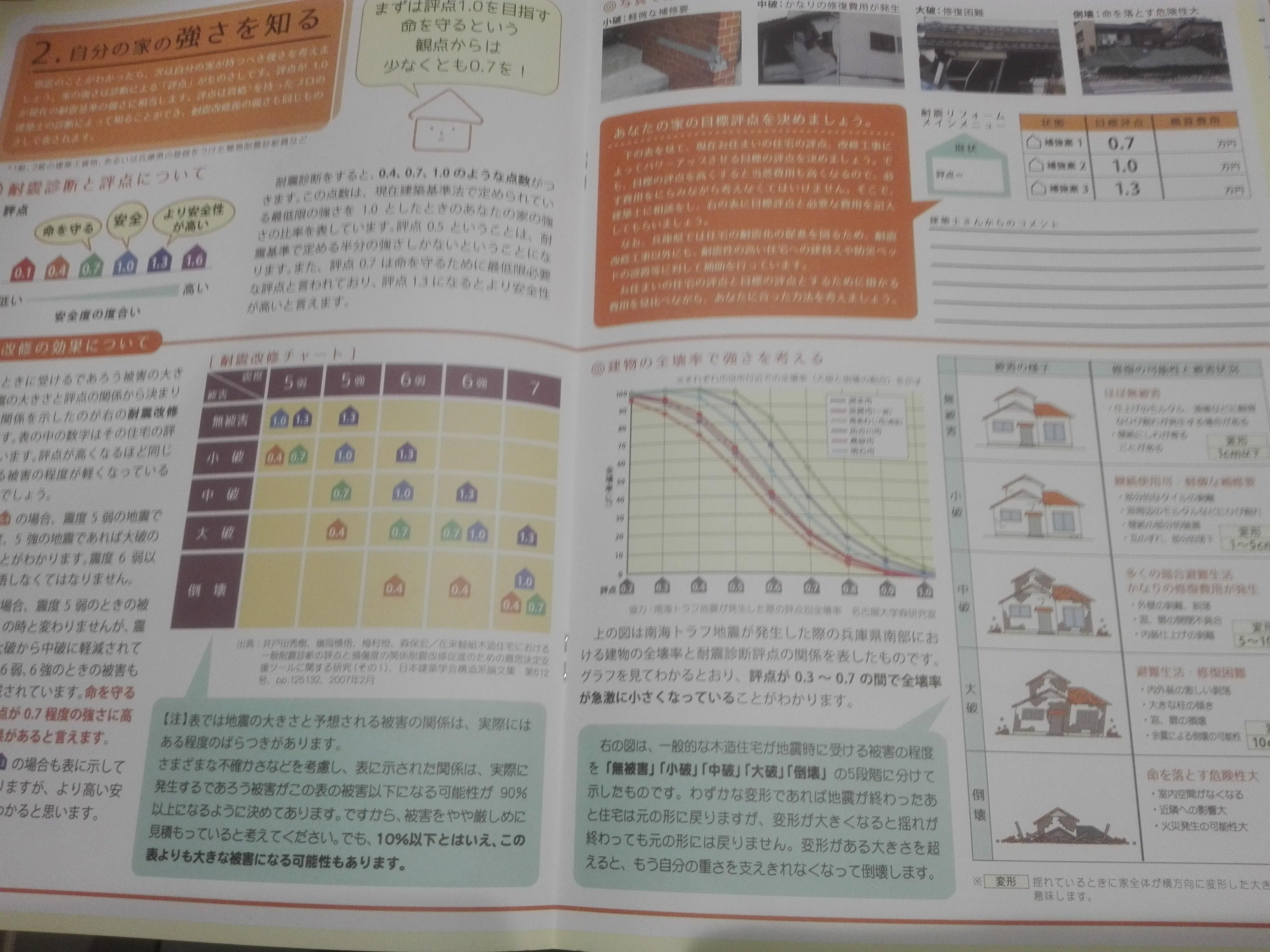 木造住宅 耐震改修リフォーム 講習会
